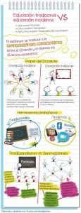 eductradicionalvseducmodernavisic3b3ngeneral-infografc3ada-bloggesvin